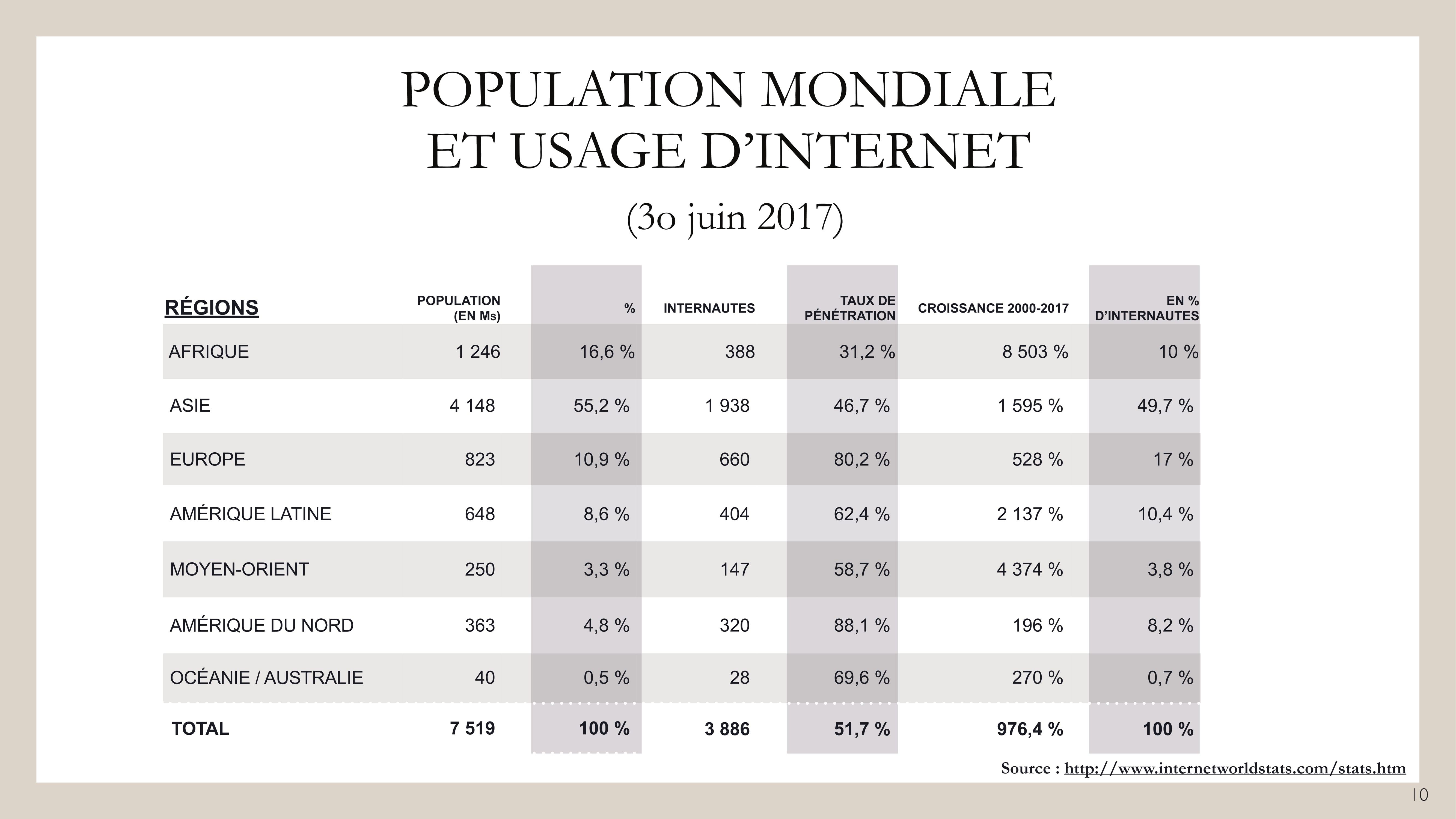 PrezPDJ_The-Internet-is-bigger-than-English_121017_PM-1-1